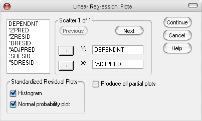 Dialog Box Linear Regression: Plots