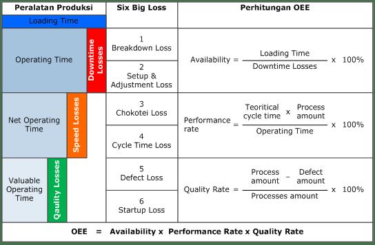 tentang oee  overall equipment effectiveness