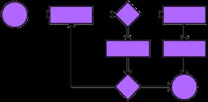 7-qc-tools-flow-charts