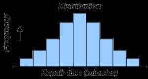 7-qc-tools-histogram