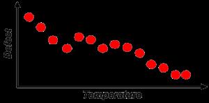 7-qc-tools-scatter-diagram