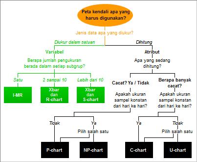 [picture-1: spc decision]