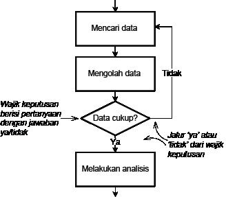 decision-flowchart
