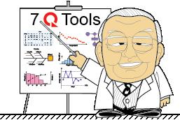 ishikawa-7-quality-tools