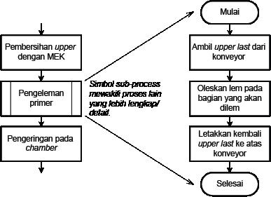 kasus human resource management Sistem management yang baik dalam mengelola sdm yang dimilikinya,  sehingga sering kali  orange human resource management (studi kasus : pt  smart.