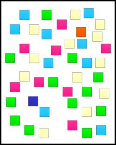affinity-diagram-a