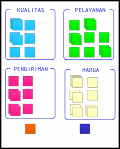 affinity-diagram-b