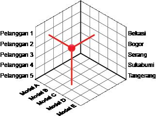 c-shaped-matrix