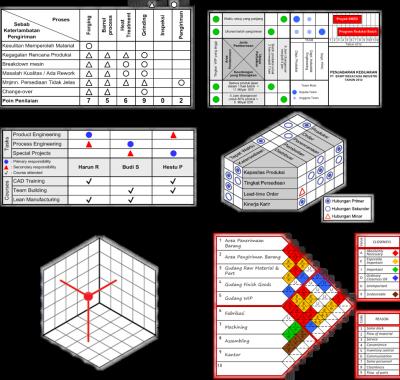 400 x 380 · 110 kB · png, Contoh-matrix-diagram.png