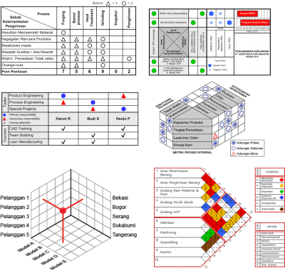 contoh-matrix-diagram