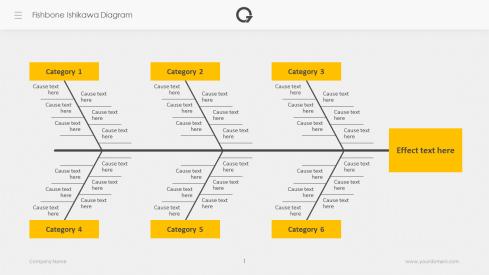 Fishbone Ishikawa Diagram Template For Powerpoint Presentation Blog Eris